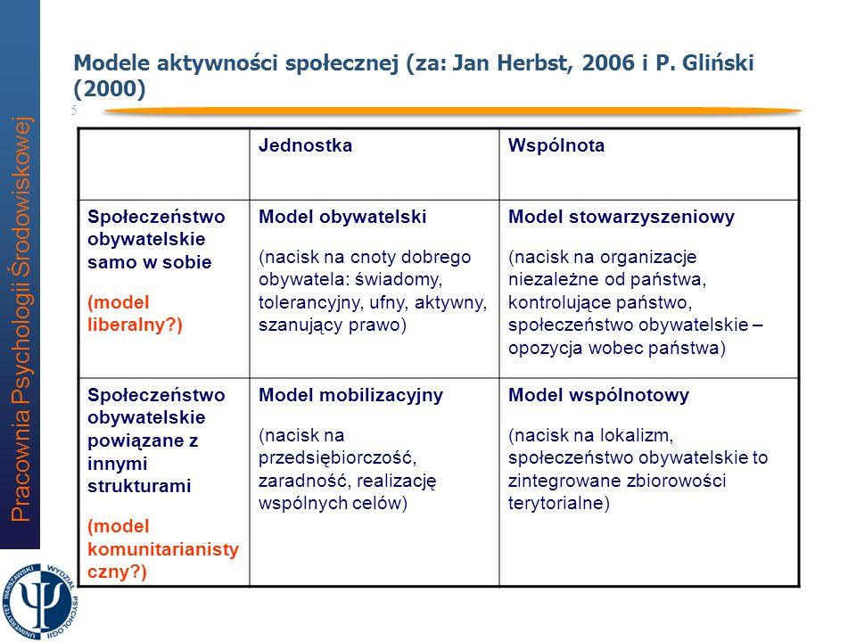 Pracownia Psychologii Środowiskowej 5 Modele aktywności społecznej (za: Jan Herbst, 2006 i P.