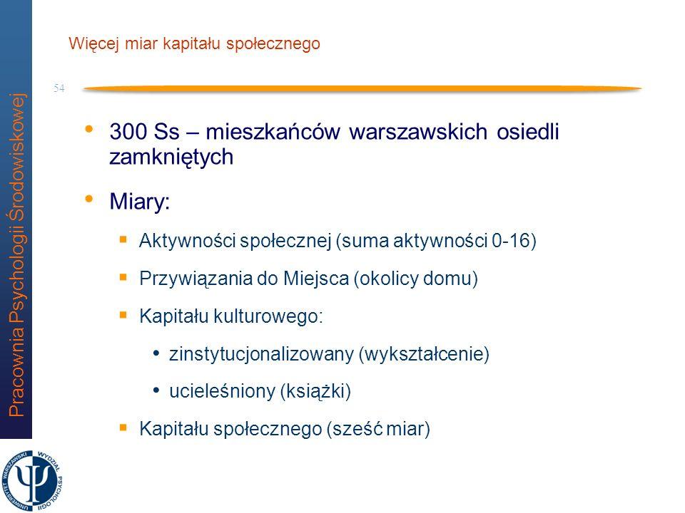 Pracownia Psychologii Środowiskowej 53 Badanie V Kapitał społeczny a aktywność społeczna (D. Owczarek, K. Mojkowski, K. Zaborska)