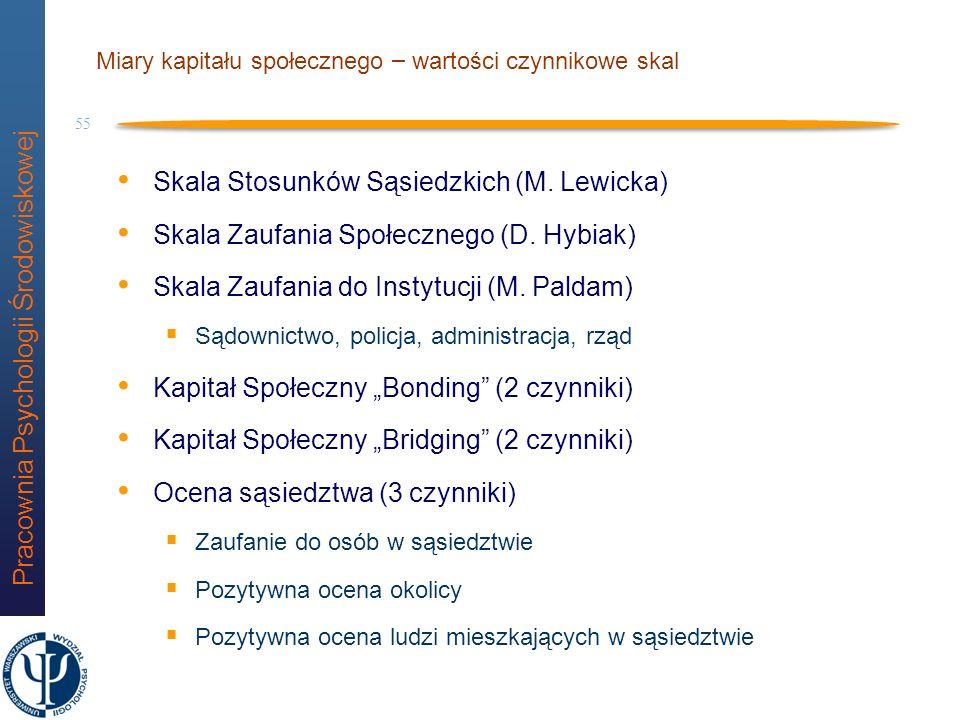 Pracownia Psychologii Środowiskowej 54 Więcej miar kapitału społecznego 300 Ss – mieszkańców warszawskich osiedli zamkniętych Miary: Aktywności społec