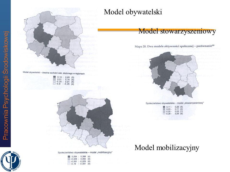 Pracownia Psychologii Środowiskowej 6 Model obywatelski Model stowarzyszeniowy Model mobilizacyjny