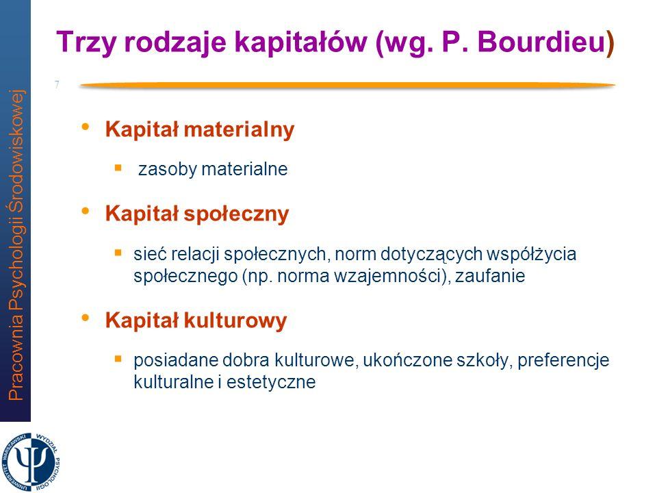 Pracownia Psychologii Środowiskowej 7 Trzy rodzaje kapitałów (wg.