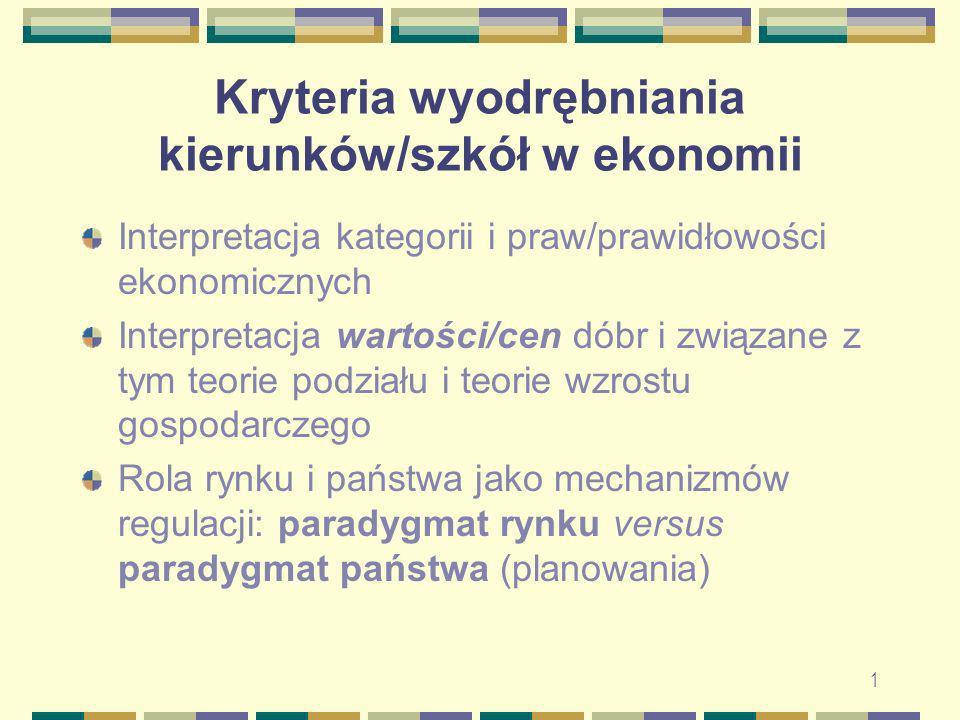 2 Interpretacja kategorii i praw/prawidłowości ekonomicznych Czynnik historyczny vs.