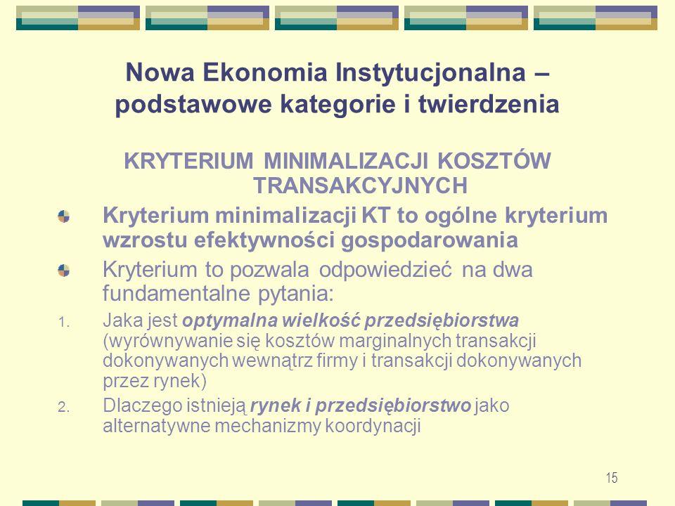 16 Nowa Ekonomia Instytucjonalna – podstawowe kategorie i twierdzenia Nowa Historia Gospodarcza (NHG) i Nowa Ekonomia Polityczna (NEP) – analiza kosztów transakcyjnych w perspektywie długookresowej 1.