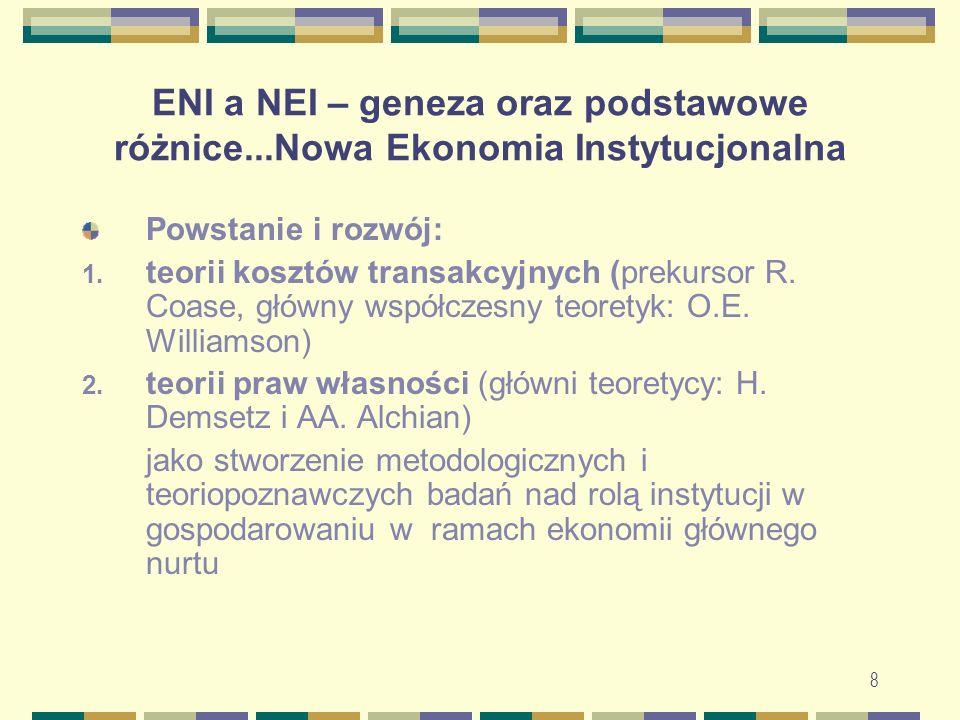 9 Nowa Ekonomia Instytucjonalna – podstawowe kategorie i twierdzenia Prawa własności (ujęcie ekonomiczne) 1.