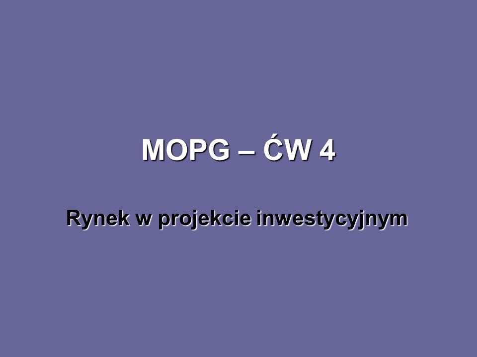 MOPG – ĆW 4 Rynek w projekcie inwestycyjnym