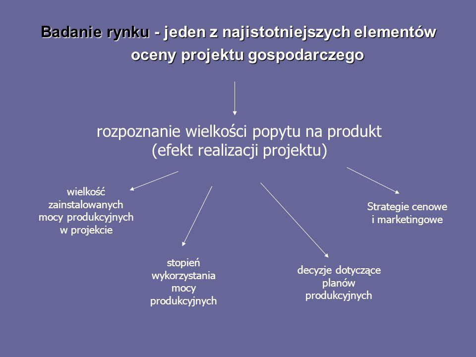 Badanie rynku - jeden z najistotniejszych elementów oceny projektu gospodarczego rozpoznanie wielkości popytu na produkt (efekt realizacji projektu) w