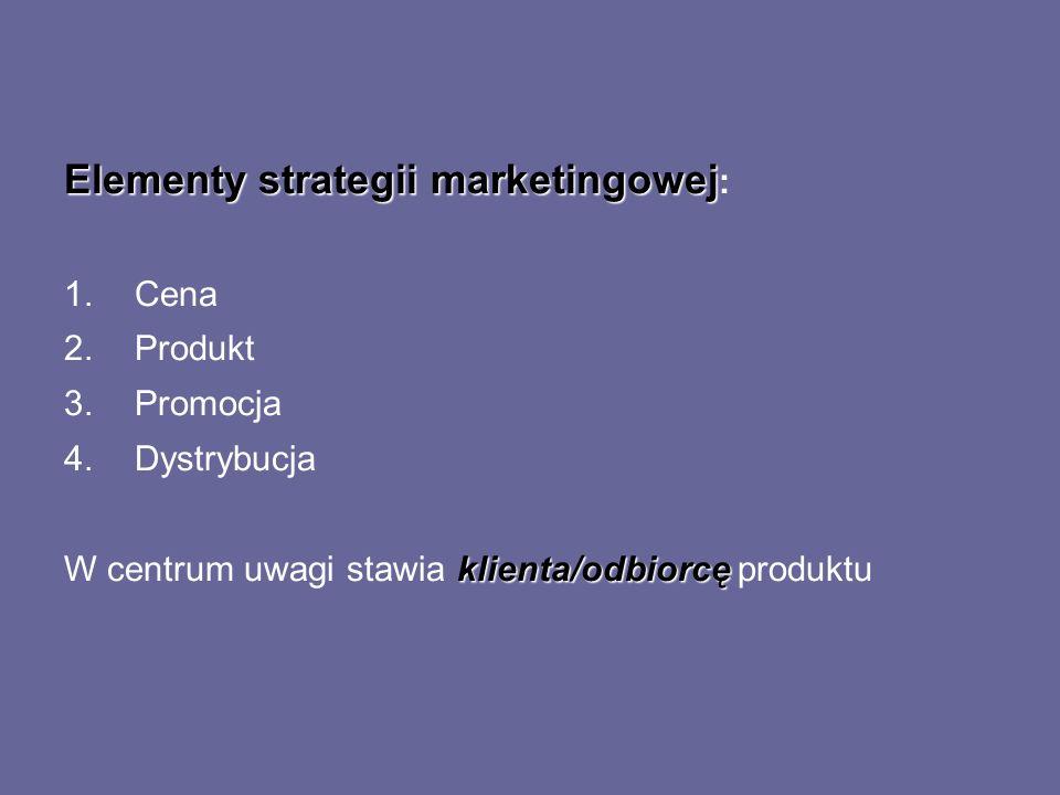 Elementy strategii marketingowej Elementy strategii marketingowej : 1.Cena 2.Produkt 3.Promocja 4.Dystrybucja klienta/odbiorcę W centrum uwagi stawia