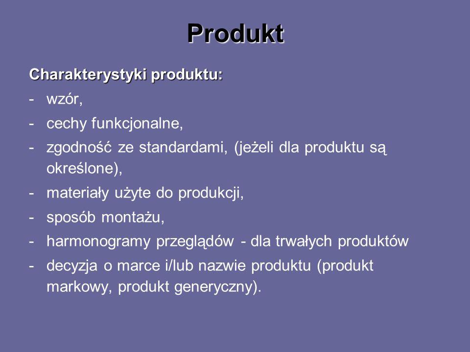 Produkt Charakterystyki produktu: -wzór, -cechy funkcjonalne, -zgodność ze standardami, (jeżeli dla produktu są określone), -materiały użyte do produk