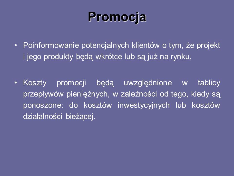 Promocja Poinformowanie potencjalnych klientów o tym, że projekt i jego produkty będą wkrótce lub są już na rynku, Koszty promocji będą uwzględnione w
