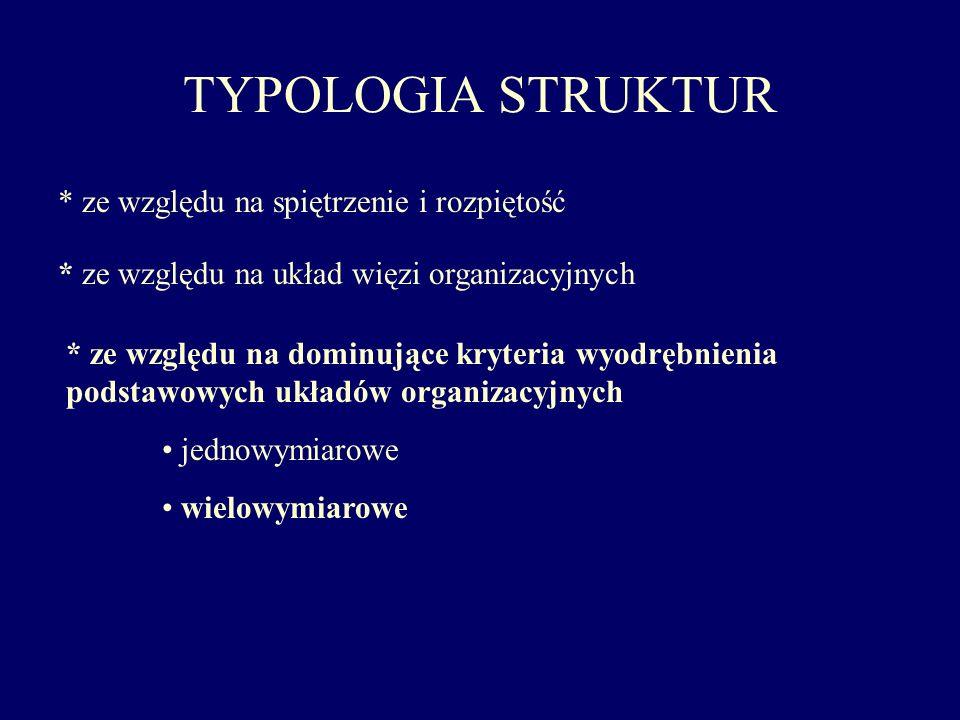 * ze względu na układ więzi organizacyjnych TYPOLOGIA STRUKTUR * ze względu na spiętrzenie i rozpiętość * ze względu na dominujące kryteria wyodrębnie
