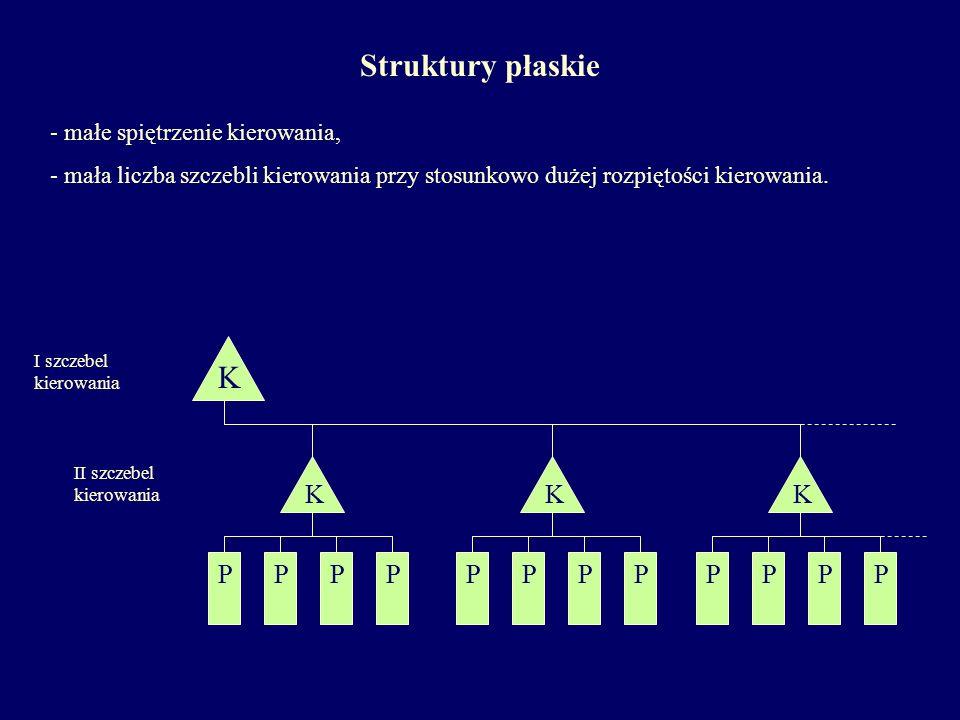 Struktury płaskie - małe spiętrzenie kierowania, - mała liczba szczebli kierowania przy stosunkowo dużej rozpiętości kierowania. I szczebel kierowania