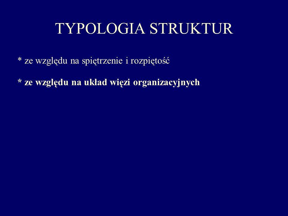 * ze względu na układ więzi organizacyjnych TYPOLOGIA STRUKTUR * ze względu na spiętrzenie i rozpiętość