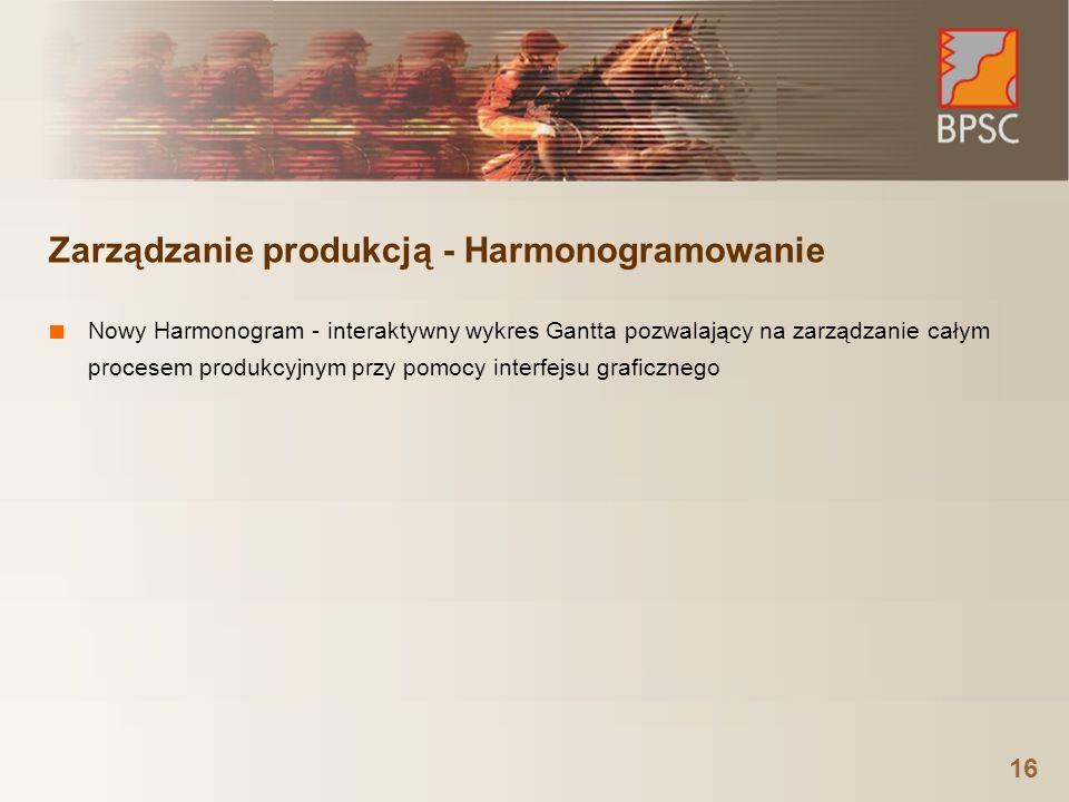 16 Zarządzanie produkcją - Harmonogramowanie Nowy Harmonogram - interaktywny wykres Gantta pozwalający na zarządzanie całym procesem produkcyjnym przy