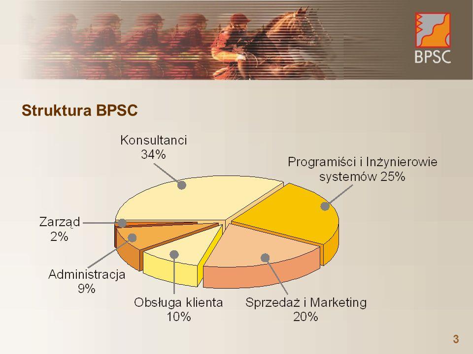 4 BPSC SA – istotne fakty Projektowanie i wdrażanie ZSI wspomagających zarządzanie Usługi informatyczne w zakresie integracji oprogramowania Dostawa sprzętu komputerowego, wykonawstwo sieci komputerowych 20 lat obecności na polskim rynku informatycznym Ponad 1000 klientów w ramach Zarządzania BPSC 360 klientów w ramach pakietu Impuls Stabilna pozycja, stały wzrost przychodów