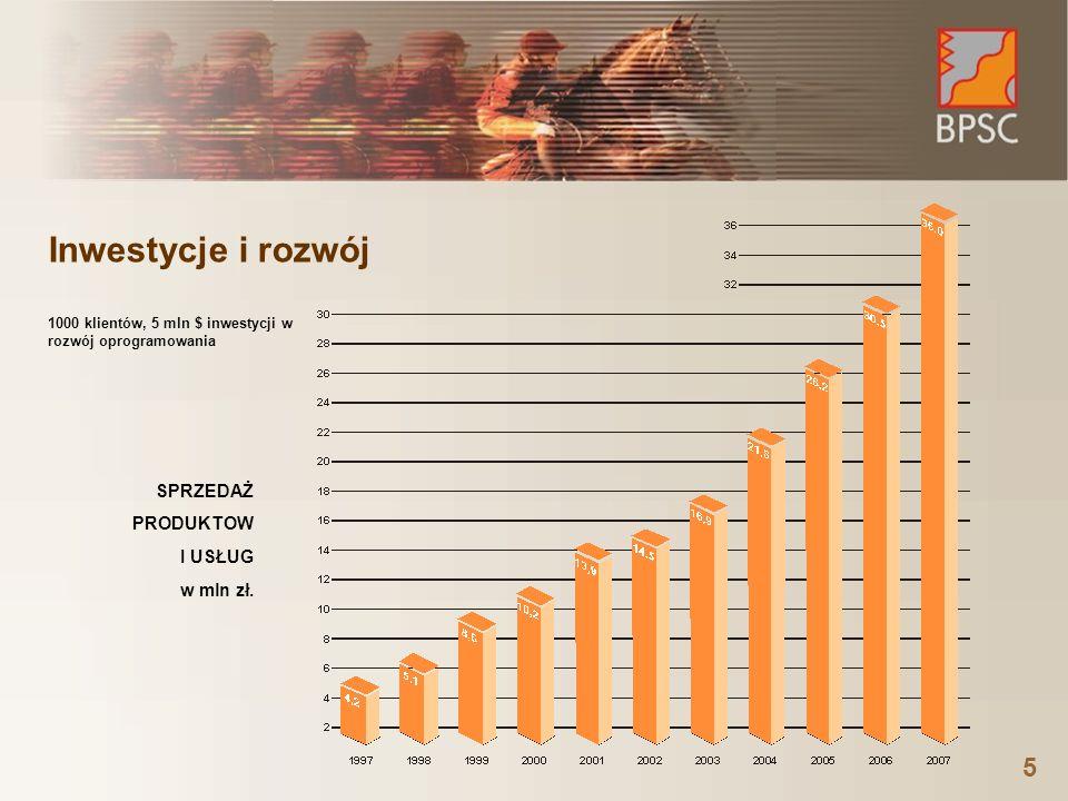 26 BI - sposób działania Północna Polska Butelka PET 1,5 22 Tydzień Dąbrowa Górnicza Chrabczew Butelka PET 1,25 Butelka PET 20 Tydzień21 Tydzień Relacyjna baza danych Wielowymiarowa baza danych Poddane agregowaniu dane są zapisywane do bazy BI Region - Towar 21 18 10 12 15 24 16 25
