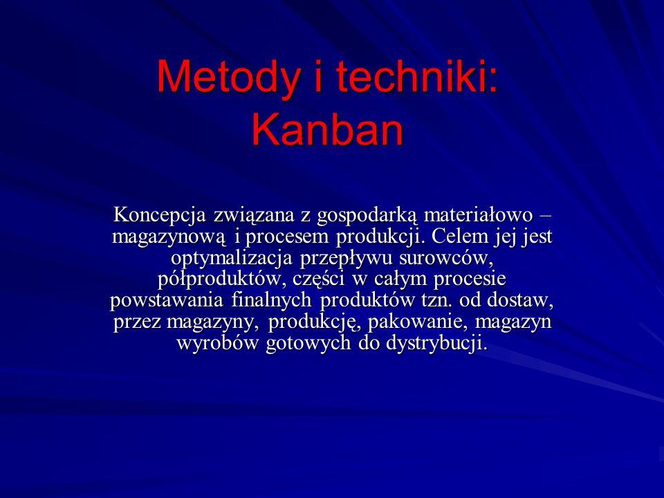 Metody i techniki: Kanban Koncepcja związana z gospodarką materiałowo – magazynową i procesem produkcji. Celem jej jest optymalizacja przepływu surowc
