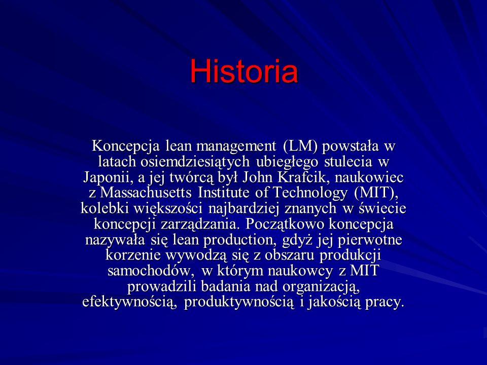 Historia Koncepcja lean management (LM) powstała w latach osiemdziesiątych ubiegłego stulecia w Japonii, a jej twórcą był John Krafcik, naukowiec z Ma