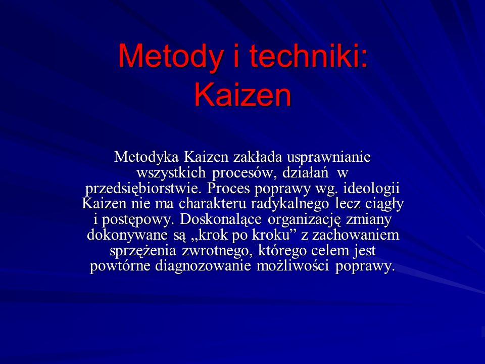Metody i techniki: Kaizen Metodyka Kaizen zakłada usprawnianie wszystkich procesów, działań w przedsiębiorstwie. Proces poprawy wg. ideologii Kaizen n