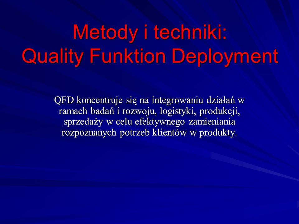 Metody i techniki: Quality Funktion Deployment QFD koncentruje się na integrowaniu działań w ramach badań i rozwoju, logistyki, produkcji, sprzedaży w