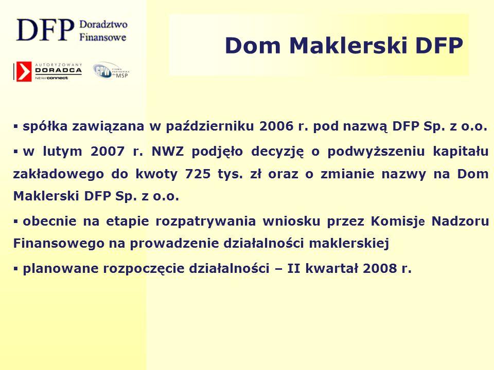 spółka zawiązana w październiku 2006 r. pod nazwą DFP Sp. z o.o. w lutym 2007 r. NWZ podjęło decyzję o podwyższeniu kapitału zakładowego do kwoty 725