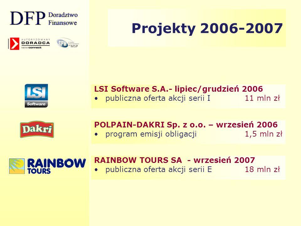 Projekty 2006-2007 LSI Software S.A.- lipiec/grudzień 2006 publiczna oferta akcji serii I 11 mln zł POLPAIN-DAKRI Sp. z o.o. – wrzesień 2006 program e