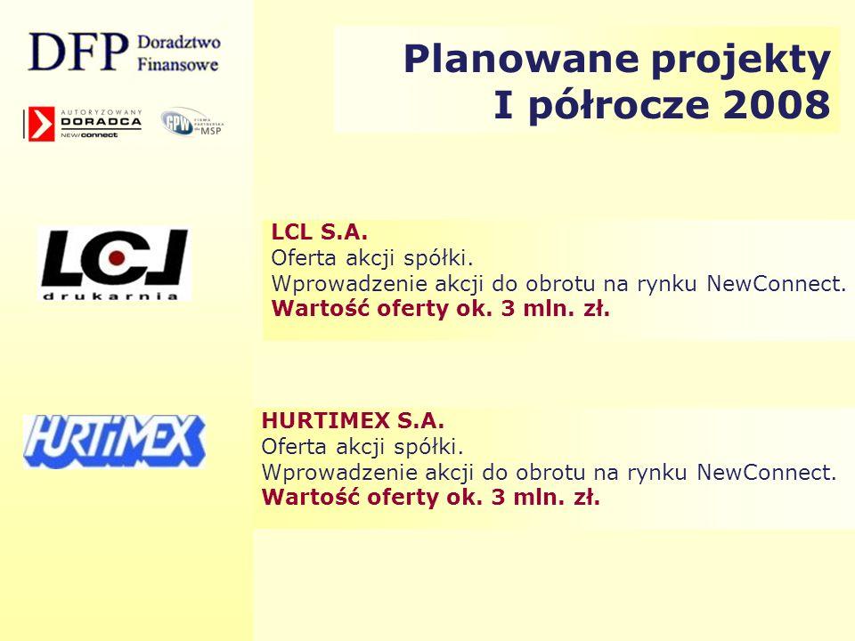 Planowane projekty I półrocze 2008 LCL S.A. Oferta akcji spółki. Wprowadzenie akcji do obrotu na rynku NewConnect. Wartość oferty ok. 3 mln. zł. HURTI