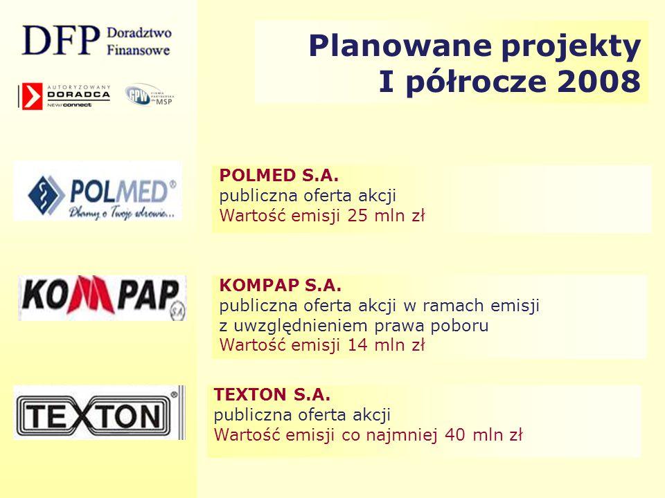 Planowane projekty I półrocze 2008 KOMPAP S.A. publiczna oferta akcji w ramach emisji z uwzględnieniem prawa poboru Wartość emisji 14 mln zł POLMED S.