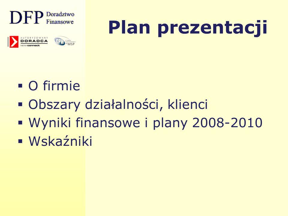 Plan prezentacji O firmie Obszary działalności, klienci Wyniki finansowe i plany 2008-2010 Wskaźniki