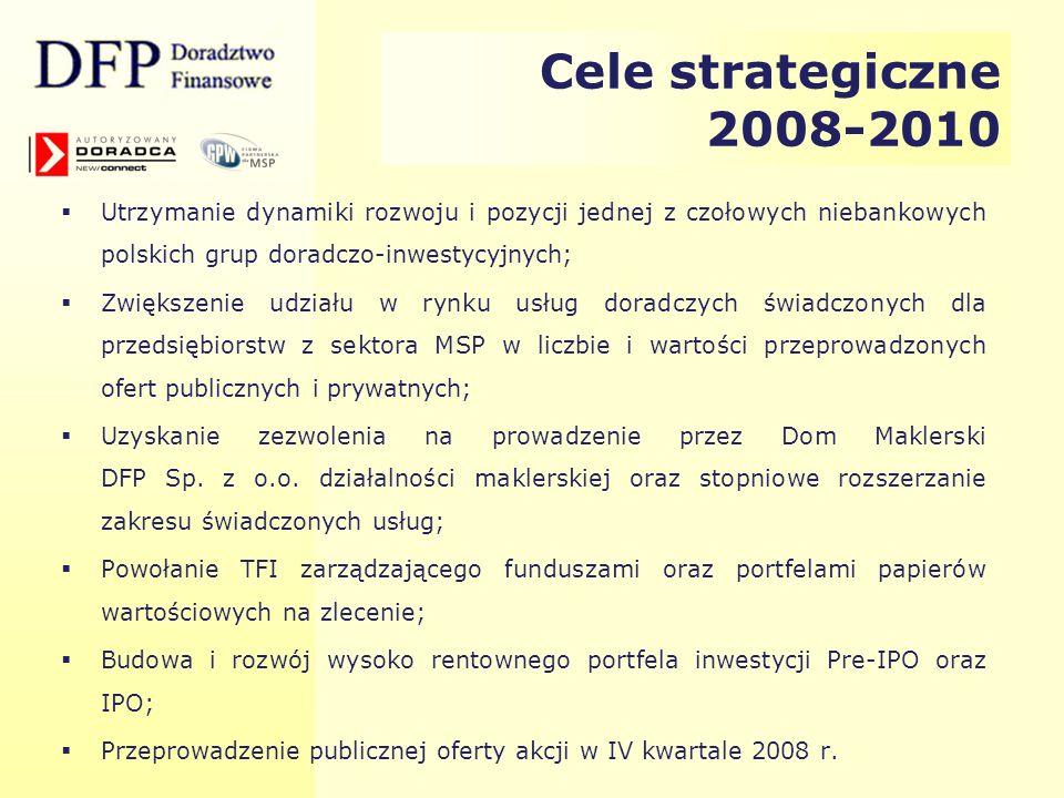 Utrzymanie dynamiki rozwoju i pozycji jednej z czołowych niebankowych polskich grup doradczo-inwestycyjnych; Zwiększenie udziału w rynku usług doradcz