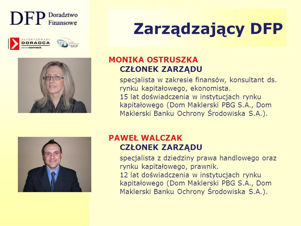 Zarządzający DFP MONIKA OSTRUSZKA CZŁONEK ZARZĄDU specjalista w zakresie finansów, konsultant ds. rynku kapitałowego, ekonomista. 15 lat doświadczenia