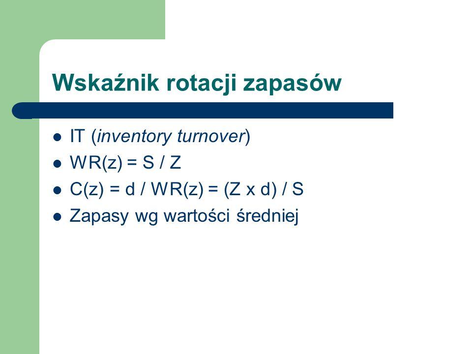 Wskaźnik rotacji zapasów IT (inventory turnover) WR(z) = S / Z C(z) = d / WR(z) = (Z x d) / S Zapasy wg wartości średniej