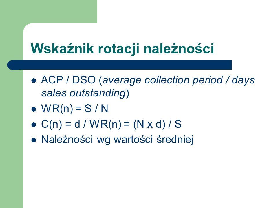 Wskaźnik rotacji należności ACP / DSO (average collection period / days sales outstanding) WR(n) = S / N C(n) = d / WR(n) = (N x d) / S Należności wg