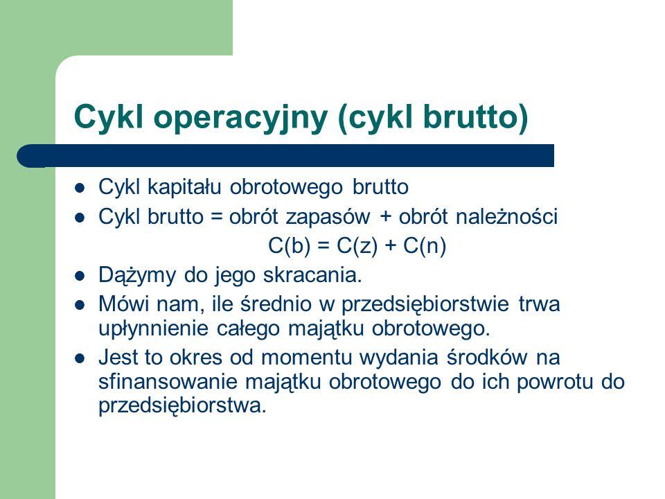 Cykl operacyjny (cykl brutto) Cykl kapitału obrotowego brutto Cykl brutto = obrót zapasów + obrót należności C(b) = C(z) + C(n) Dążymy do jego skracan
