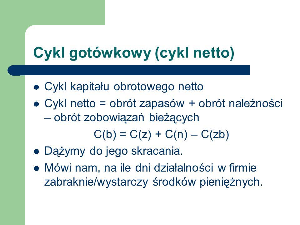 Cykl gotówkowy (cykl netto) Cykl kapitału obrotowego netto Cykl netto = obrót zapasów + obrót należności – obrót zobowiązań bieżących C(b) = C(z) + C(