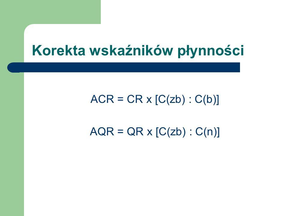 Korekta wskaźników płynności ACR = CR x [C(zb) : C(b)] AQR = QR x [C(zb) : C(n)]