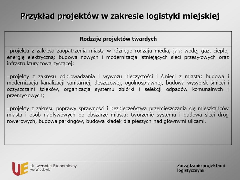 Zarządzanie projektami logistycznymi Przykład projektów w zakresie logistyki miejskiej Rodzaje projektów twardych projektu z zakresu zaopatrzenia mias
