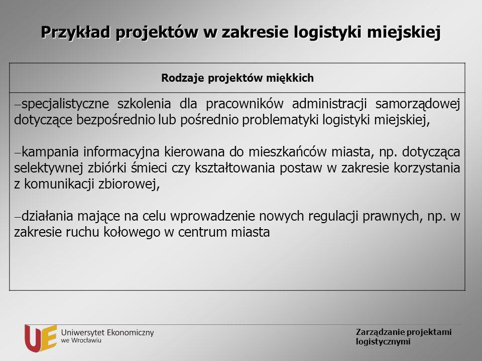 Zarządzanie projektami logistycznymi Przykład projektów w zakresie logistyki miejskiej Rodzaje projektów miękkich specjalistyczne szkolenia dla pracow