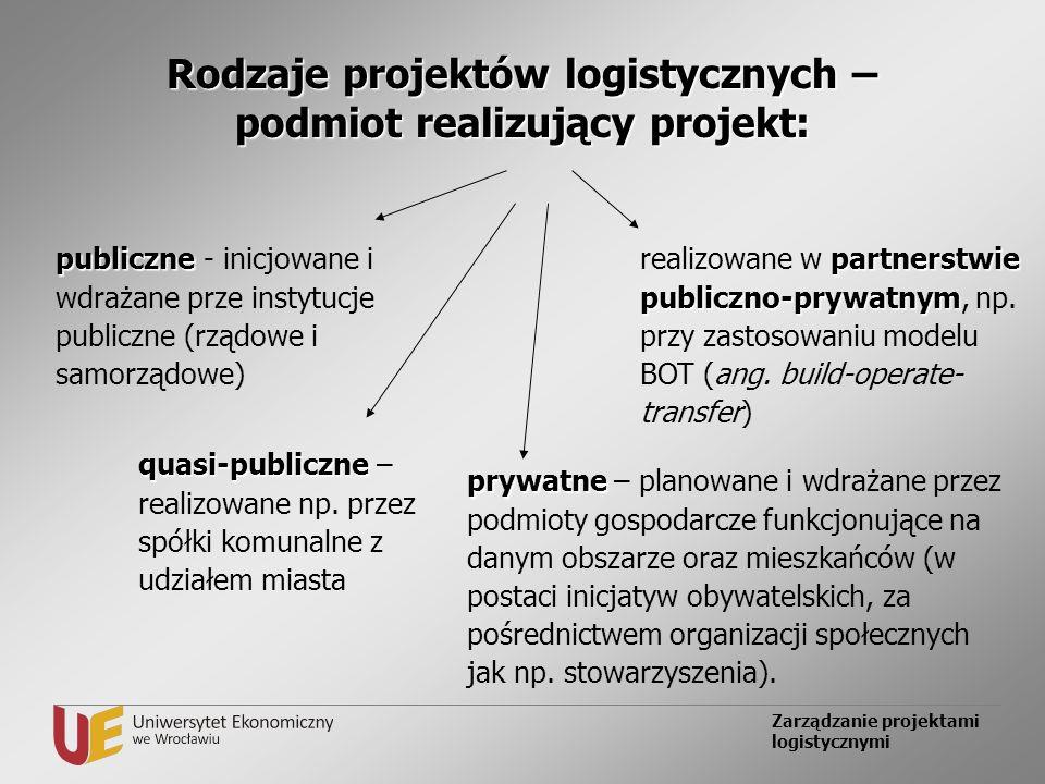 Zarządzanie projektami logistycznymi Rodzaje projektów logistycznych – podmiot realizujący projekt: publiczne publiczne - inicjowane i wdrażane prze i