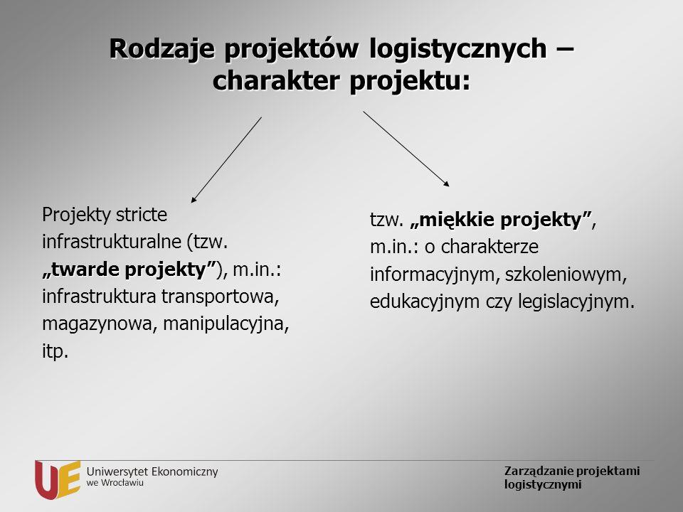 Zarządzanie projektami logistycznymi Rodzaje projektów logistycznych – charakter projektu: twardeprojekty Projekty stricte infrastrukturalne (tzw. twa