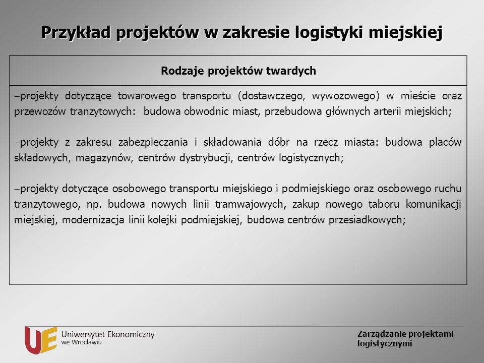 Zarządzanie projektami logistycznymi Przykład projektów w zakresie logistyki miejskiej Rodzaje projektów twardych projekty dotyczące towarowego transp