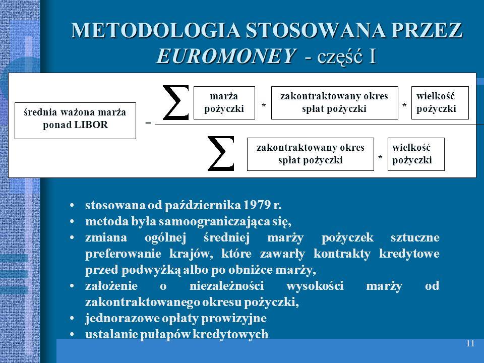 11 METODOLOGIA STOSOWANA PRZEZ EUROMONEY - część I * średnia ważona marża ponad LIBOR marża pożyczki * wielkość pożyczki zakontraktowany okres spłat p
