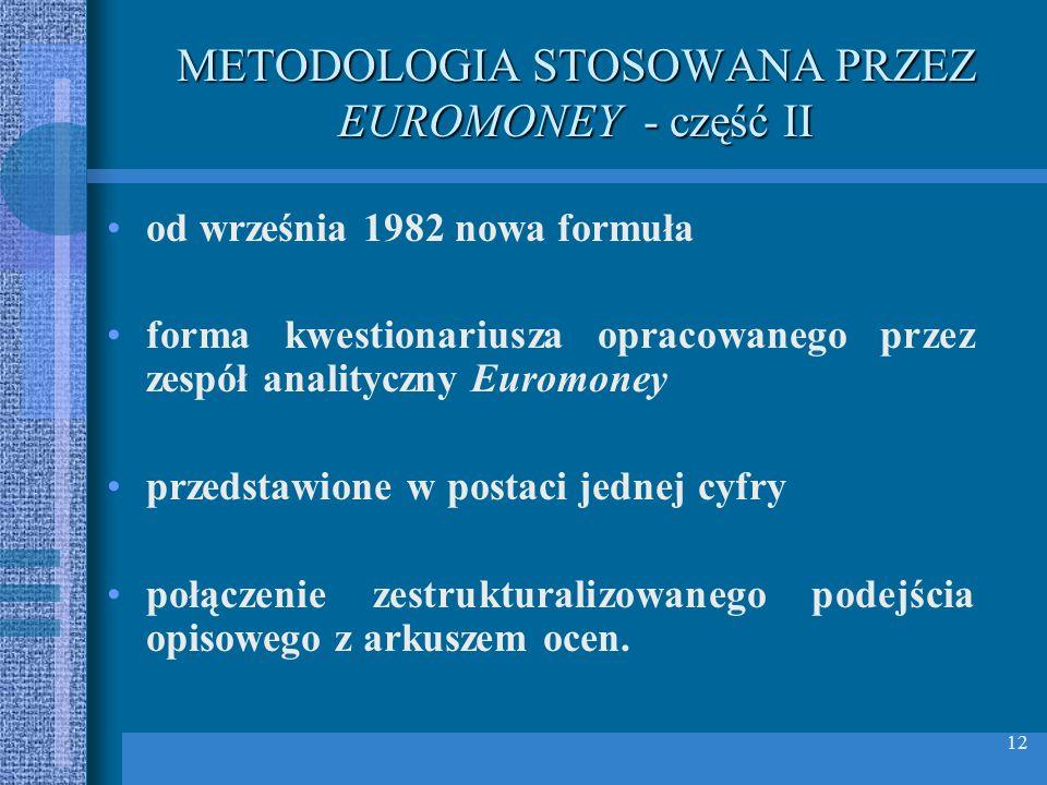 12 od września 1982 nowa formuła forma kwestionariusza opracowanego przez zespół analityczny Euromoney przedstawione w postaci jednej cyfry połączenie