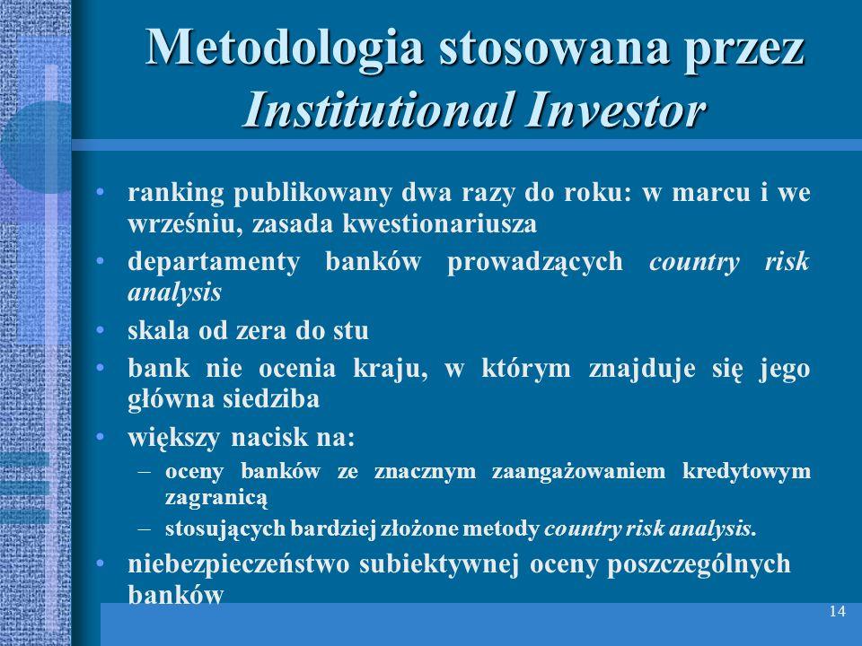 14 Metodologia stosowana przez Institutional Investor ranking publikowany dwa razy do roku: w marcu i we wrześniu, zasada kwestionariusza departamenty