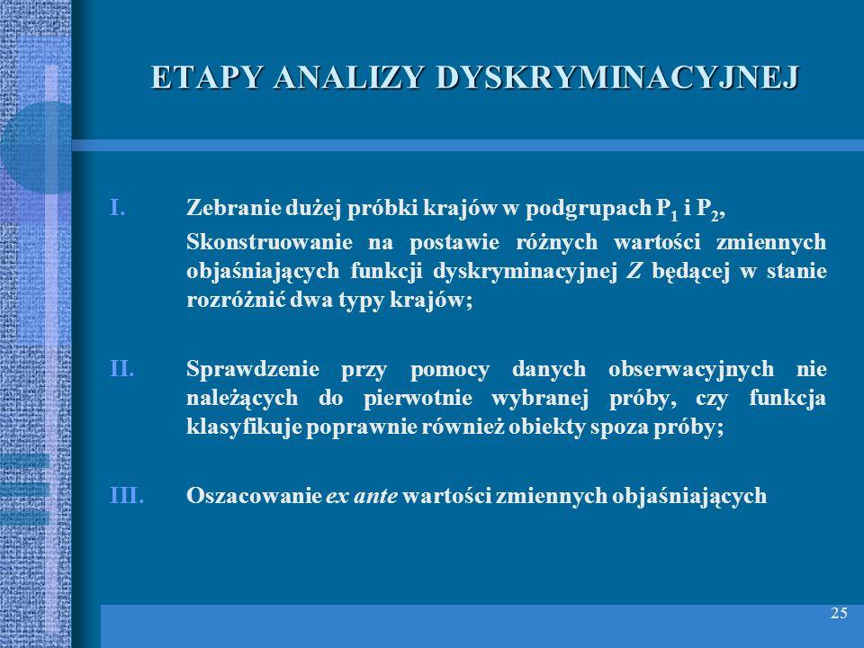 25 ETAPY ANALIZY DYSKRYMINACYJNEJ I.Zebranie dużej próbki krajów w podgrupach P 1 i P 2, Skonstruowanie na postawie różnych wartości zmiennych objaśni