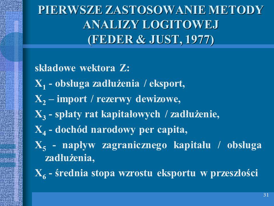 31 PIERWSZE ZASTOSOWANIE METODY ANALIZY LOGITOWEJ (FEDER & JUST, 1977) składowe wektora Z: X 1 - obsługa zadłużenia / eksport, X 2 – import / rezerwy