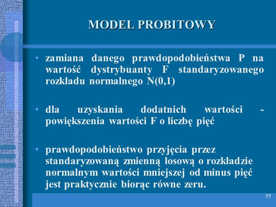 35 MODEL PROBITOWY zamiana danego prawdopodobieństwa P na wartość dystrybuanty F standaryzowanego rozkładu normalnego N(0,1) dla uzyskania dodatnich w