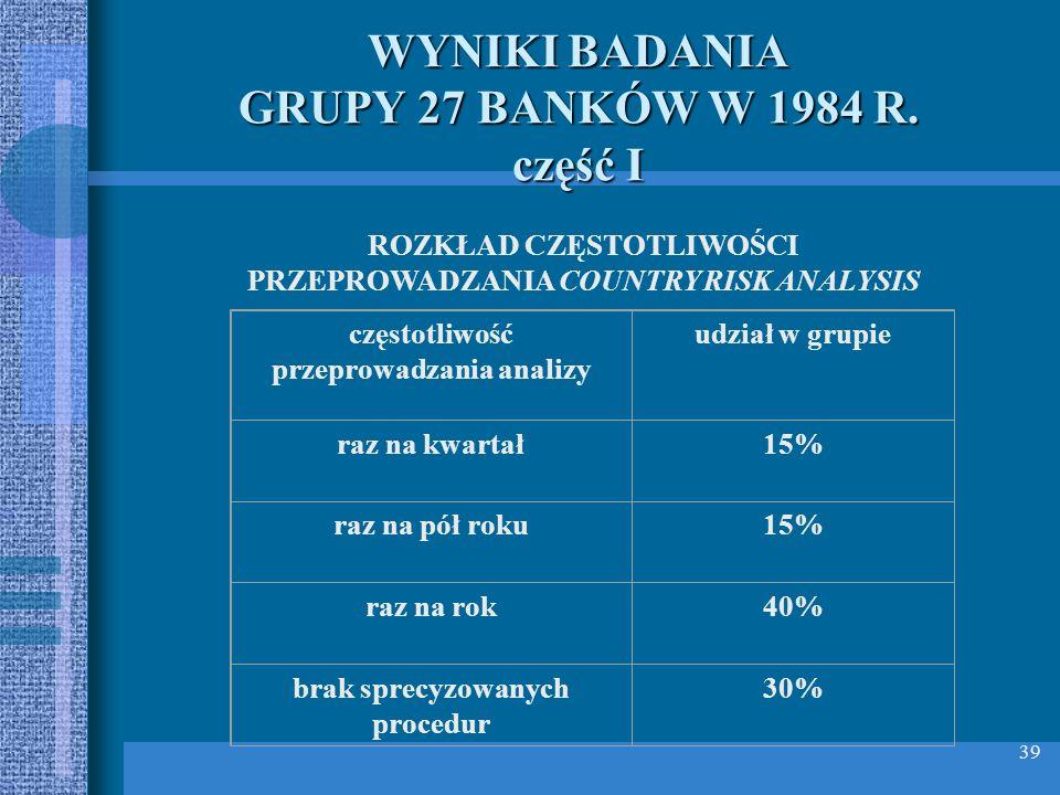 39 WYNIKI BADANIA GRUPY 27 BANKÓW W 1984 R. część I ROZKŁAD CZĘSTOTLIWOŚCI PRZEPROWADZANIA COUNTRY RISK ANALYSIS częstotliwość przeprowadzania analizy