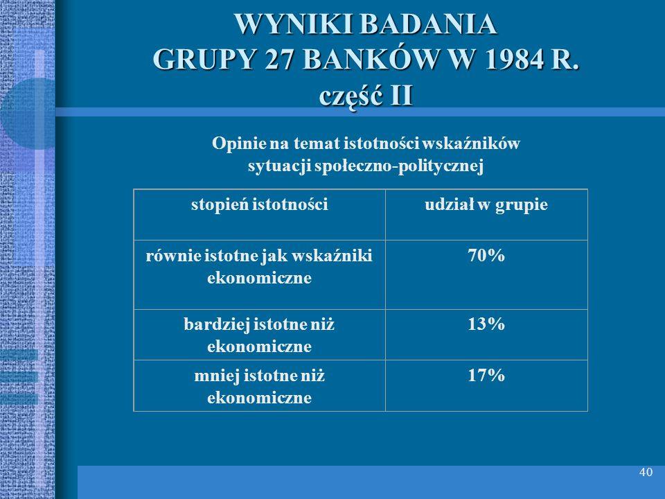 40 WYNIKI BADANIA GRUPY 27 BANKÓW W 1984 R. część II Opinie na temat istotności wskaźników sytuacji społeczno-politycznej stopień istotnościudział w g