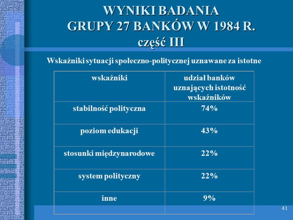 41 WYNIKI BADANIA GRUPY 27 BANKÓW W 1984 R. część III Wskaźniki sytuacji społeczno-politycznej uznawane za istotne wskaźnikiudział banków uznających i