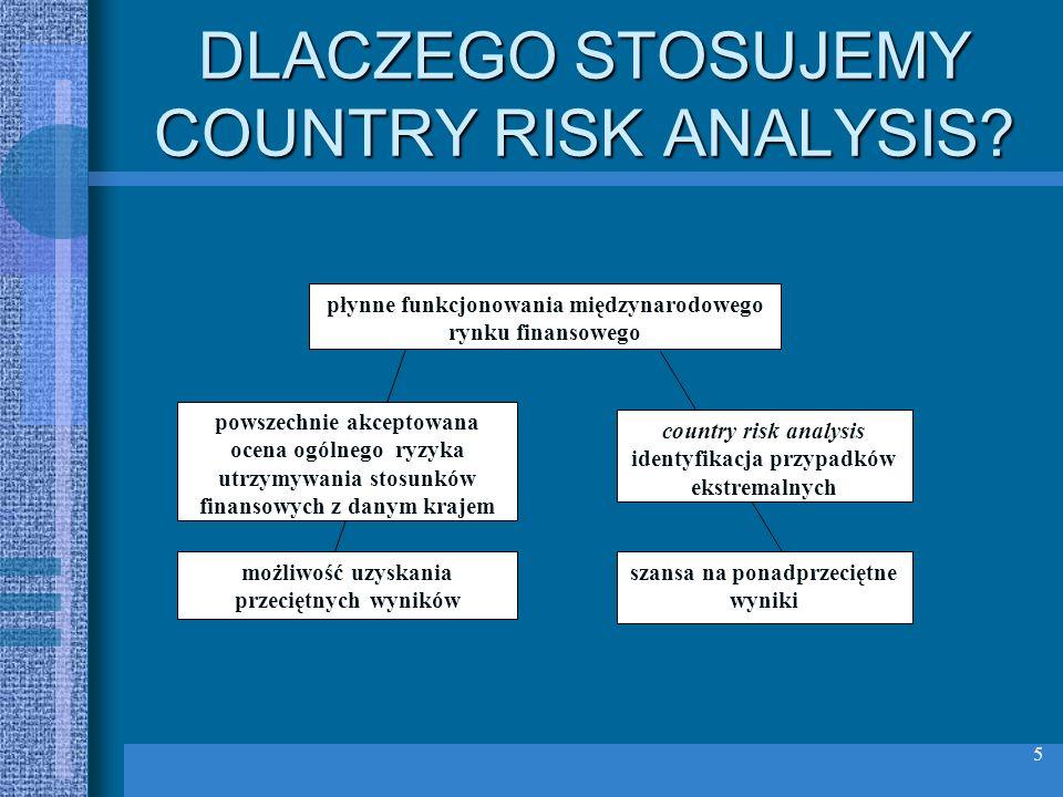 5 DLACZEGO STOSUJEMY COUNTRY RISK ANALYSIS? powszechnie akceptowana ocena ogólnego ryzyka utrzymywania stosunków finansowych z danym krajem możliwość